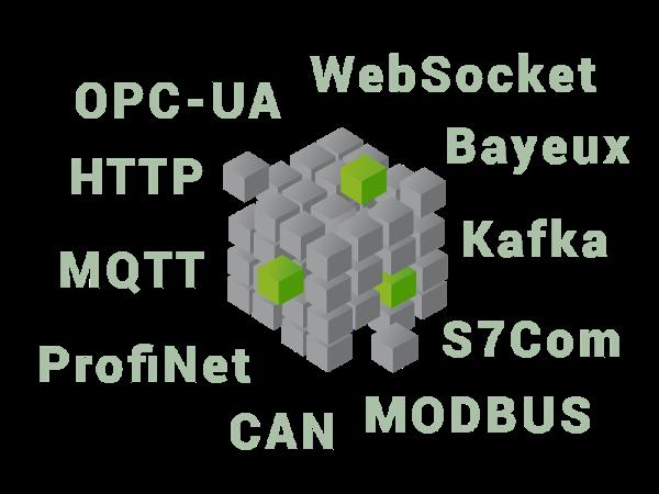 api-gateway-plugin-architektur